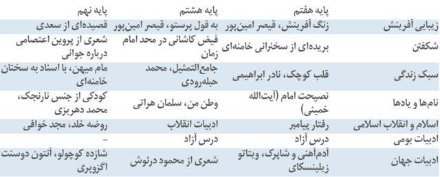 adabiat-farsi_01-2